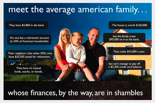 Finances of the Average American Family