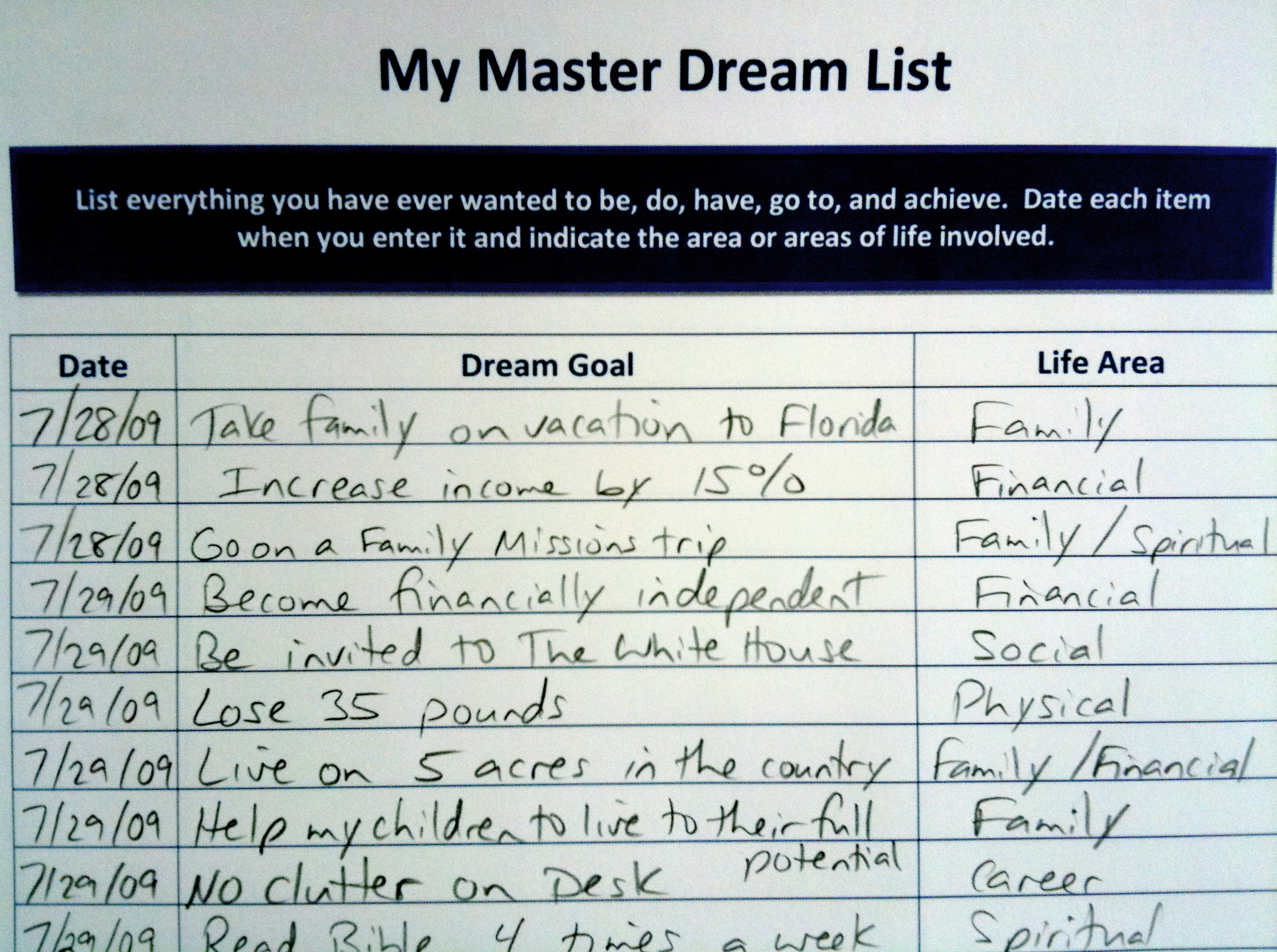 Do You Have a Master Dream List to Keep Track of Your Ideas, Goals ...